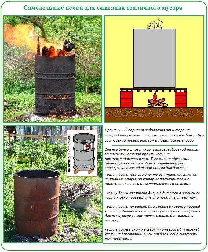 Печка из бочки для сжигания мусора своими руками для 22